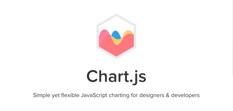 Angular4 でchart.js を使う方法